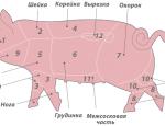 О свиньях и продуктах: или сколько гуано съедают украинцы